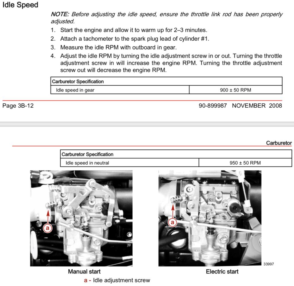 Idle Adjustment Instructions 15hp 20hp 2008 2009 2010 2011 2012